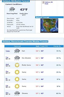 Click image for larger version  Name:Salisbury Weather.jpg Views:88 Size:58.4 KB ID:20769