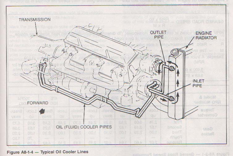 1994 Ford Lightning Wiring Diagrams. Ford. Auto Fuse Box