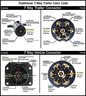 Click image for larger version  Name:7 Pin Trailer Wiring.jpg Views:130 Size:70.0 KB ID:216681