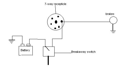 wiring diagram for trailer breakaway box the wiring diagram breakaway switch is not working airstream forums wiring diagram