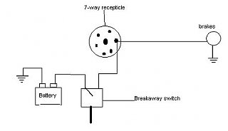 Breakaway Switch Is Not Working 23057