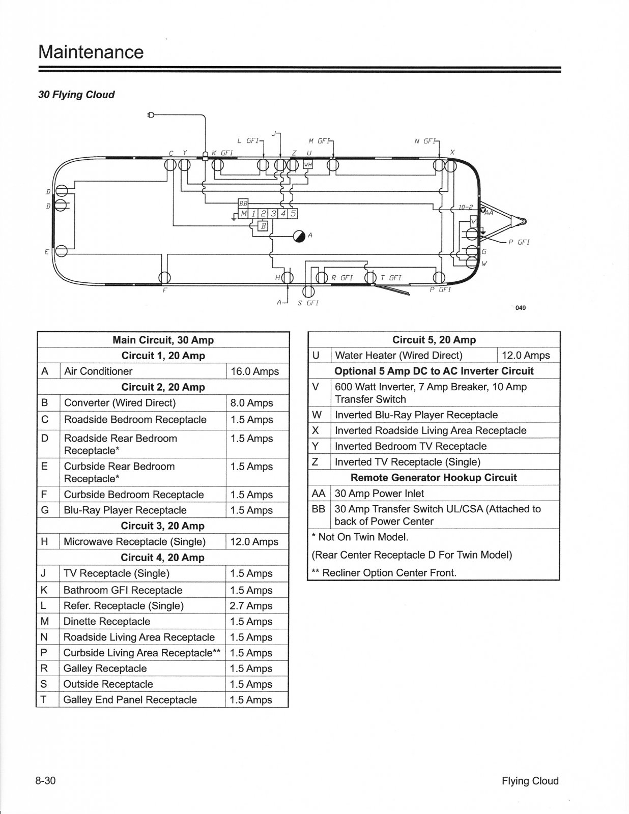 Factory 1000 Watt Inverter Airstream Forums W Circuit Diagram Click Image For Larger Version Name Bmw Vh 2014 Views 303 Size