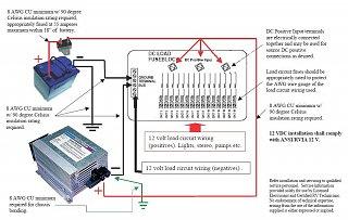 Complete rewire-where do I start ? - Airstream ForumsAirforums