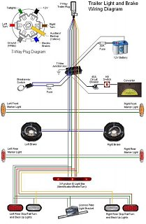 [SODI_2457]   Complete rewire-where do I start ? - Airstream Forums | Vintage Camper Wiring Diagram |  | Air Forums