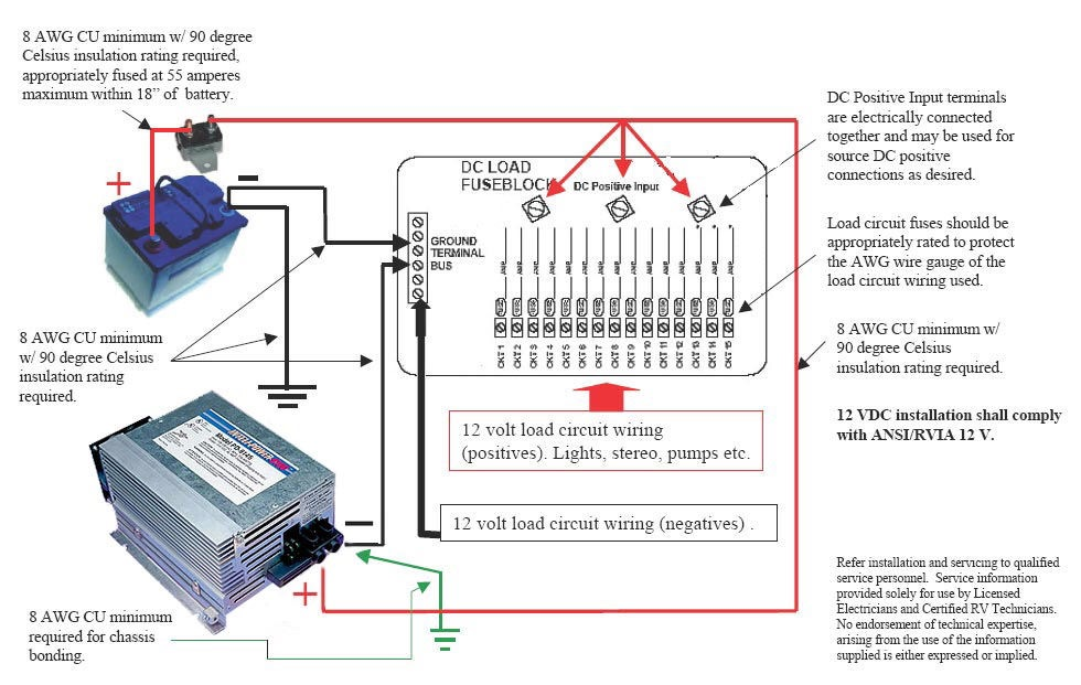 solar panel wiring diagram for motorhome annavernon understanding electrical is my diagram correct page 2