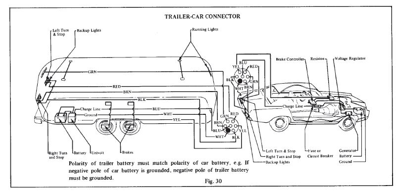 Wiring Diagram For Airstream Trailer on airstream trailer suspension, airstream trailer frame, airstream trailer dimensions, airstream with bunk beds, airstream univolt ammeter wiring diag, airstream trailer accessories, airstream trailer brakes, airstream wedding, airstream trailer tires, airstream electrical system, airstream lights, airstream trailer cover, airstream trailer electrical layout, airstream trailer brochure, airstream trailer parts, airstream trailer plug, airstream flying cloud 30fb, airstream trailer plumbing diagram, airstream trailer wheels, airstream 12v wiring,