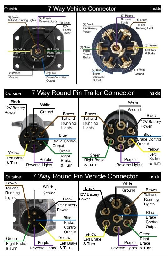 Click image for larger version  Name:7 pin connector wiring.JPG Views:181 Size:110.2 KB ID:235184