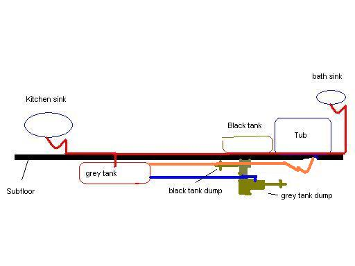 Click image for larger version  Name:drainwatersystem3.JPG Views:84 Size:15.5 KB ID:24104