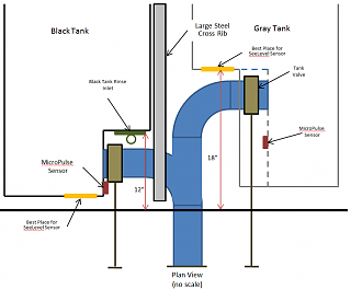 Click image for larger version  Name:27FB Tank Schematic.PNG Views:498 Size:42.3 KB ID:243377