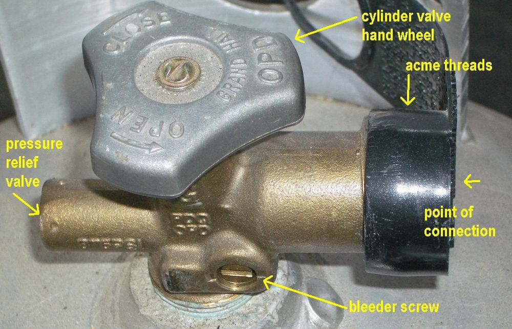 Leaking propane bleeder screw - Airstream Forums