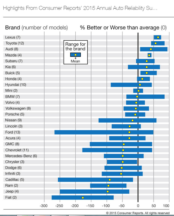 Click image for larger version  Name:Consumer Report.jpg Views:50 Size:97.7 KB ID:252596