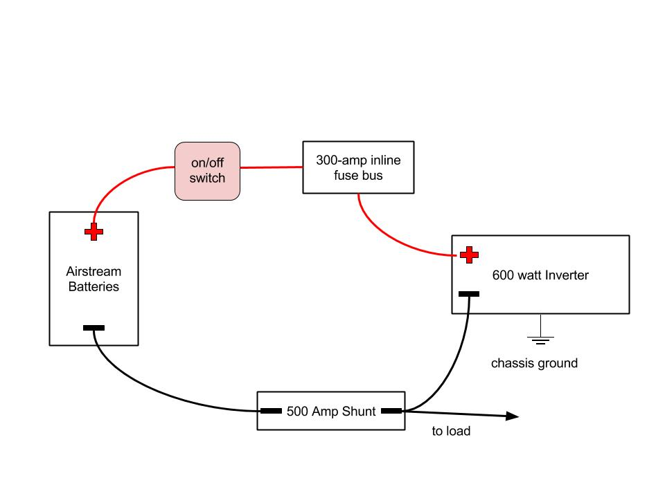 Click image for larger version  Name:Airstream Inverter Setup.jpg Views:85 Size:33.2 KB ID:256588