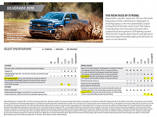 Click image for larger version  Name:2016_Chevrolet_1500_highlighted_spec_sheet.PNG Views:111 Size:853.2 KB ID:258243