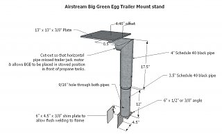 Click image for larger version  Name:Stand Design.JPG Views:82 Size:74.3 KB ID:261654