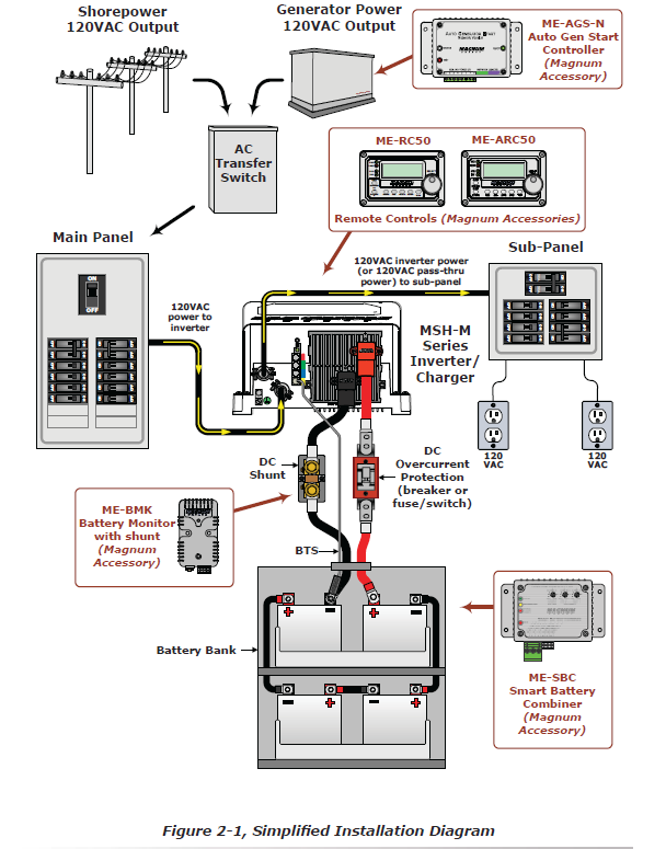 how to wire auto switching inverter airstream forums