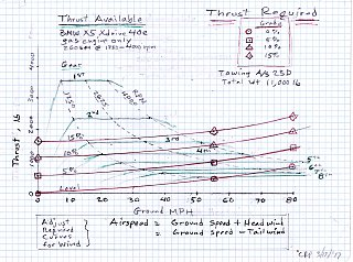 Click image for larger version  Name:Thrust_40e.jpg Views:89 Size:392.4 KB ID:281626