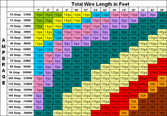 Click image for larger version  Name:wiringdiagram-wire size.jpg Views:53 Size:365.2 KB ID:289076