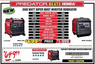 New Harbor Freight 3500 Inverter Gen - Page 3 - Airstream ...