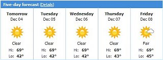 Click image for larger version  Name:phxtemps.jpg Views:96 Size:20.5 KB ID:29295