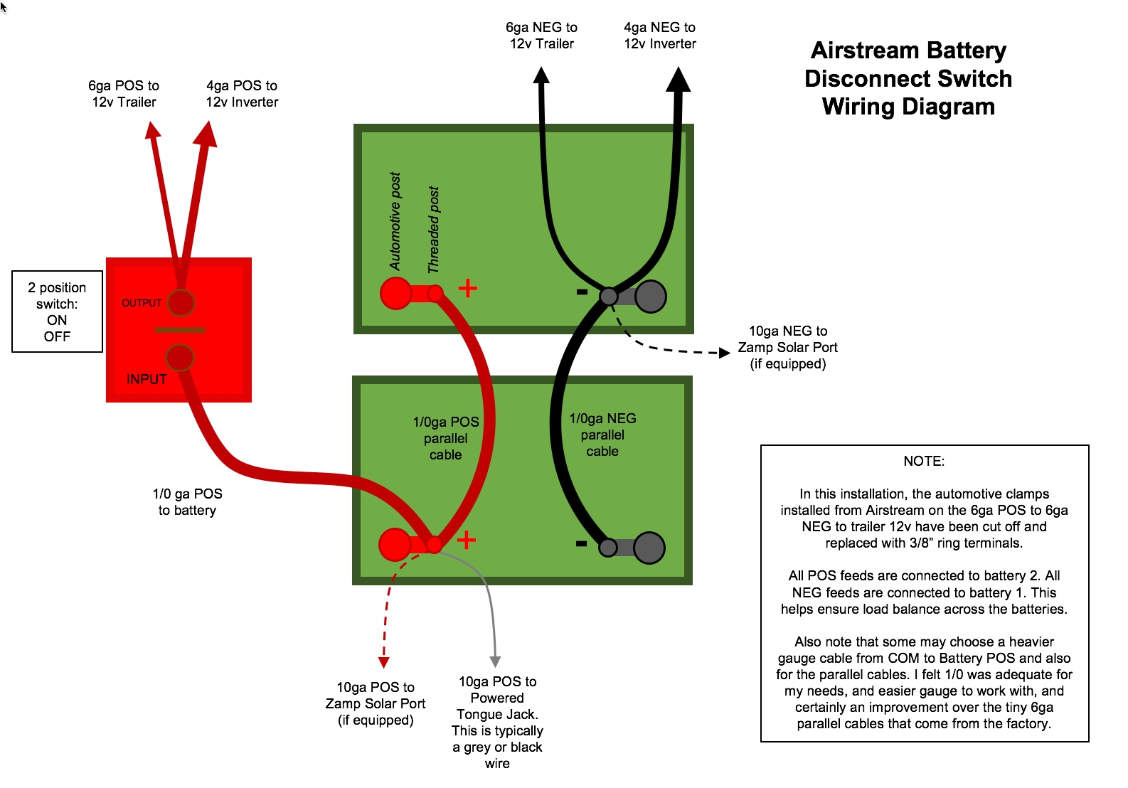 Installing A Battery Disconnect Airstream Forums 12v Inverter Wiring Diagram Click Image For Larger Version Name Switch 2jpeg Views