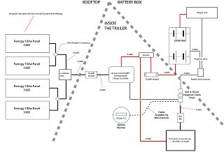 Click image for larger version  Name:Wire Diagram.jpg Views:199 Size:136.4 KB ID:309234