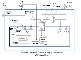 Click image for larger version  Name:Classic 30 Satellite Wiring.jpg Views:103 Size:91.4 KB ID:310494