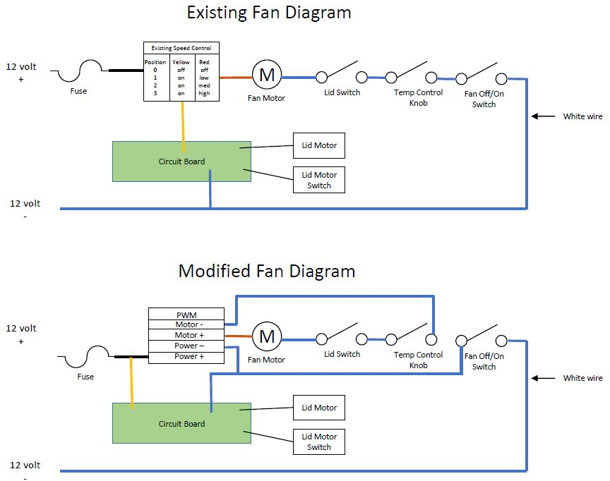 A Better Fantastic Fan/Vent Sd Control - Airstream Forums on