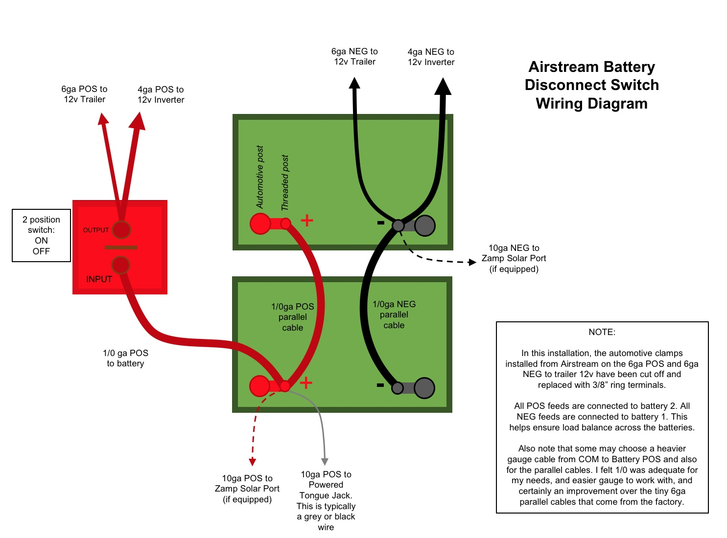 3 week old AGM batteries, down to 50% - Airstream Forums Airstream Solar Wiring Diagram on