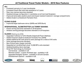 Click image for larger version  Name:2019_TT_Whats_New_pdf__page_1_of_2_.jpg Views:122 Size:218.6 KB ID:317256