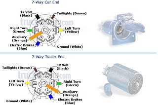 Click image for larger version  Name:Awesome-10-Of-7-Way-Wiring-Diagram-Instruction-Ideas-7_way_car.jpg Views:41 Size:49.8 KB ID:317847