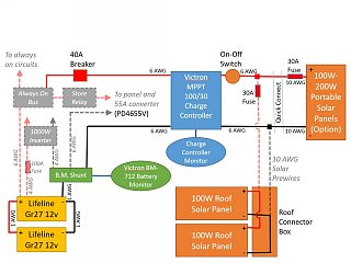 Electrical upgrade wiring diagram - Airstream Forums on trailer wiring diagram, progressive dynamics pd 5500, rv wiring diagram, 8n 12 volt wiring diagram,