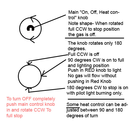 Click image for larger version  Name:Knob positions for heater.jpg Views:73 Size:111.5 KB ID:32102