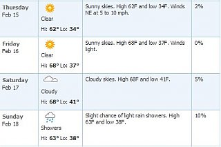 Click image for larger version  Name:weather.jpg Views:71 Size:27.0 KB ID:32278