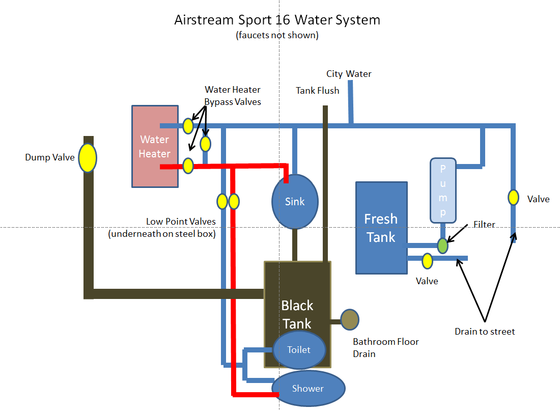 Click image for larger version  Name:water system.PNG Views:55 Size:61.3 KB ID:322859