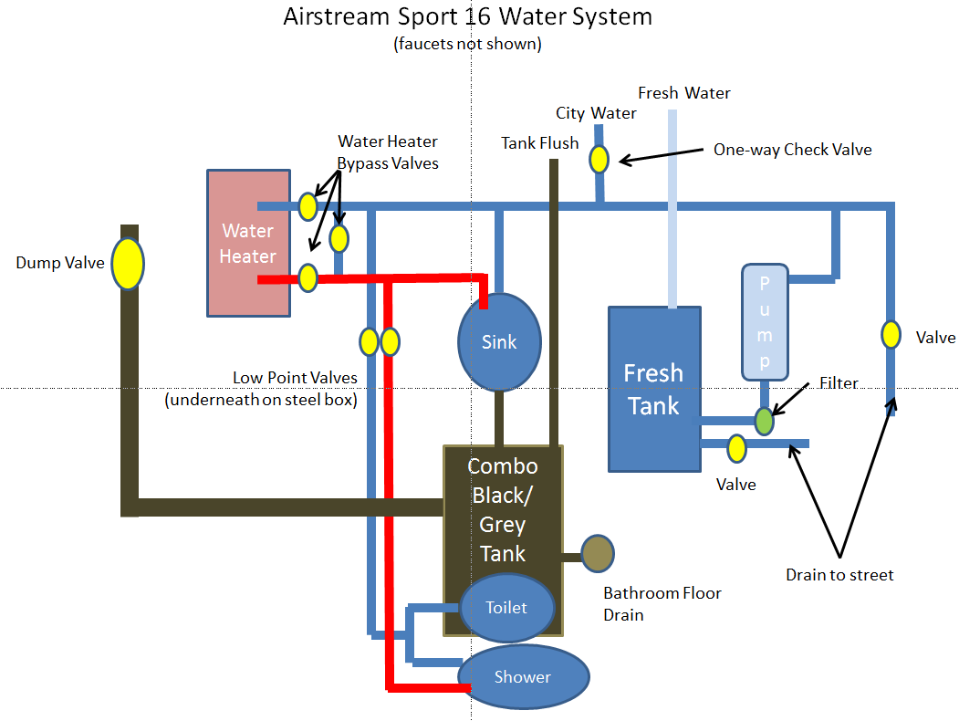 Click image for larger version  Name:water system.PNG Views:46 Size:64.3 KB ID:322955