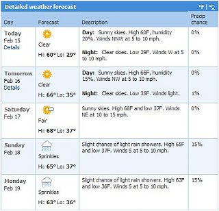 Click image for larger version  Name:weather.jpg Views:66 Size:48.3 KB ID:32382