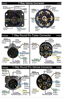 Click image for larger version  Name:7 pin connector wiring.JPG Views:59 Size:110.2 KB ID:325459