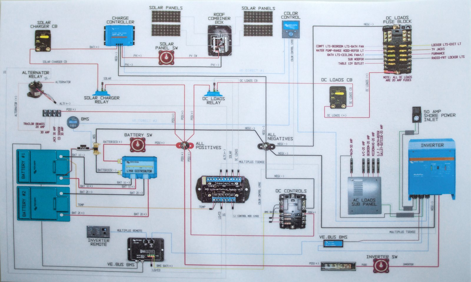 Click image for larger version  Name:0 Lithium Solar Overview.jpg Views:137 Size:243.3 KB ID:325465