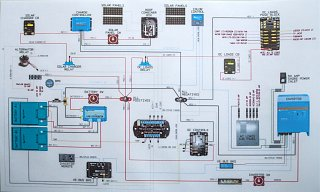 Click image for larger version  Name:0 Lithium Solar Overview.jpg Views:255 Size:243.3 KB ID:325465