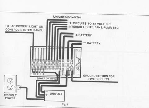 M12 To Rj45 Wiring Diagram furthermore Tekonsha Ke Controller Wiring Diagram further Round Fuse In Box besides Wiring Gooseneck Trailer Electrical Diagram in addition Data Link Connector Fuse. on wiring diagram for a trailer with electric kes