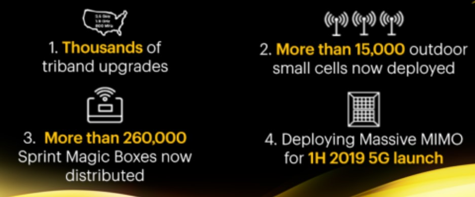 Click image for larger version  Name:Sprint 5G rollout Annotation 2019-02-16 143735.jpg Views:33 Size:53.8 KB ID:333745