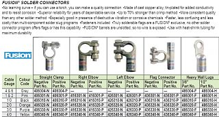 Click image for larger version  Name:Fusion Lugs.jpg Views:36 Size:213.4 KB ID:335409