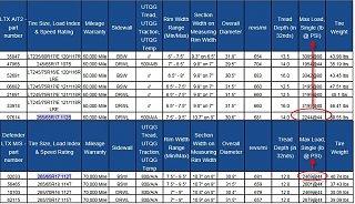 Click image for larger version  Name:Defender vs AT2.jpg Views:86 Size:155.0 KB ID:336588