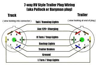 Click image for larger version  Name:7-way plug.jpg Views:72 Size:76.7 KB ID:339954