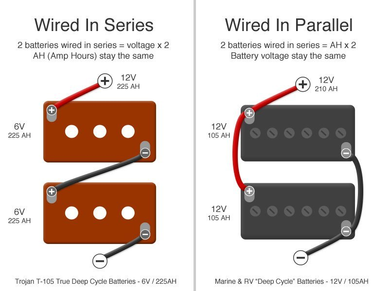 Click image for larger version  Name:rvwiring.jpg Views:43 Size:55.9 KB ID:340092
