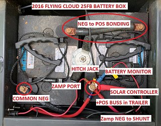 Click image for larger version  Name:2016 FC 25FB Battery Compartment Labeled.jpg Views:7 Size:278.8 KB ID:343115