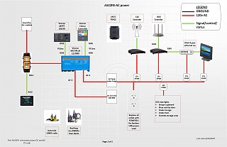 Click image for larger version  Name:AS22FB- schematic power AC-V7.jpg Views:25 Size:159.1 KB ID:343931