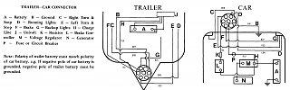 Click image for larger version  Name:Trailer Plug .jpg Views:18 Size:130.3 KB ID:349116