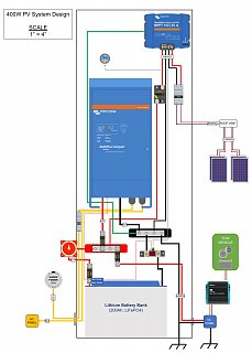 Click image for larger version  Name:Airstream Electrical System Diagram.jpg Views:40 Size:186.1 KB ID:349212