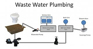 Click image for larger version  Name:WasteWater.JPG Views:6 Size:67.8 KB ID:349260